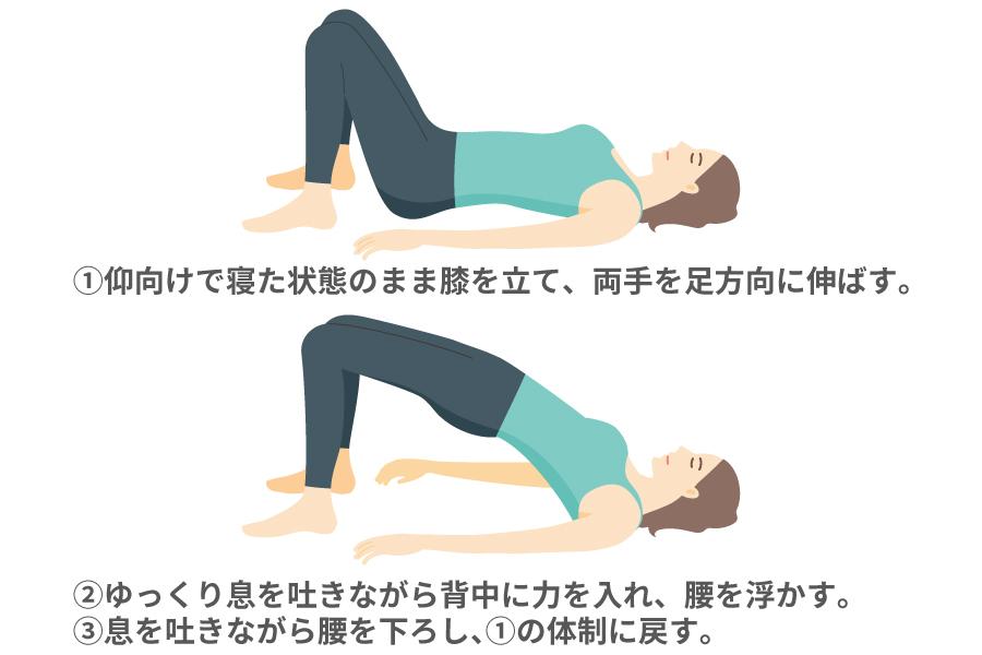 筋トレとストレッチで簡単に正しい姿勢を改善する方法